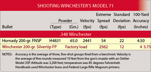 Model 71 shooting table