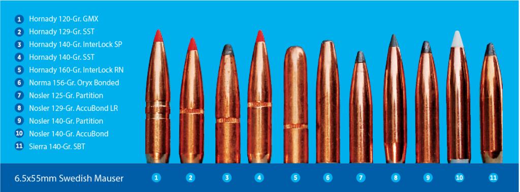 A Metric Marvel 6 5x55 Swedish Mauser Shooting Times