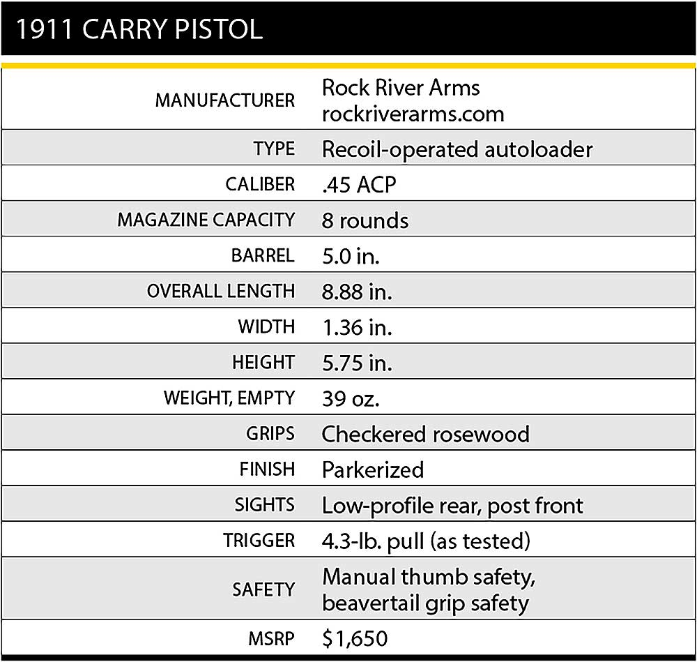 rock-1911-carry-river-arms-6