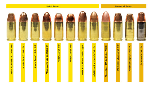 Brad fired these 9mm match and non-match loads with his Model 1911 mounted in a Ransom Rest. In some instances the results were as expected, but in others they were surprising.