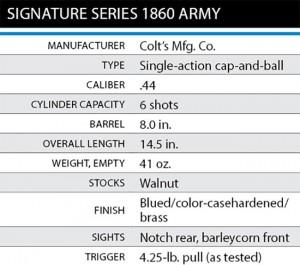 Colt-1860-Specs