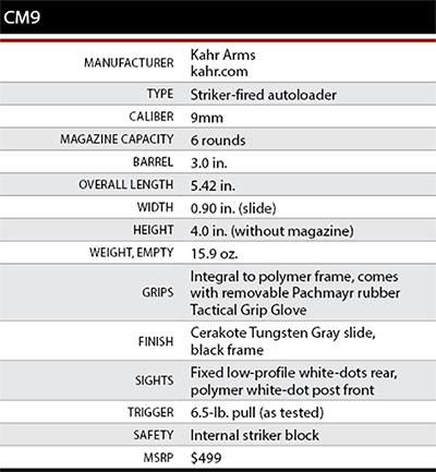 Kahr-new-nines-CM9