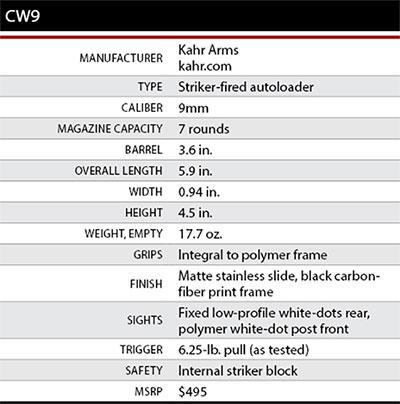 Kahr-new-nines-CW9