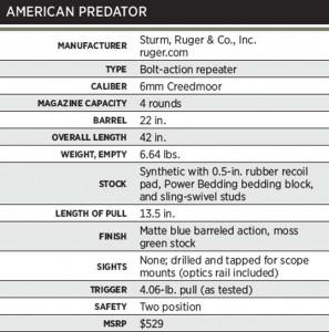 AmericanPredator1