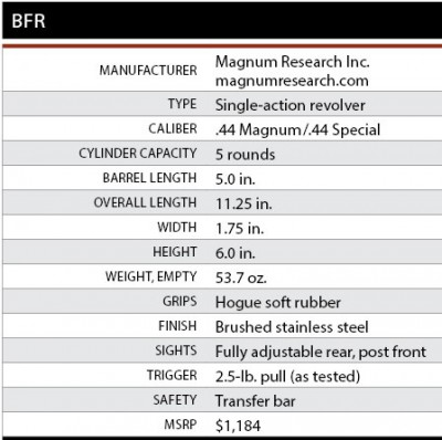 Magnum-Research-BFR-Specs