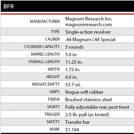 Magnum-Research-BFR-Specs