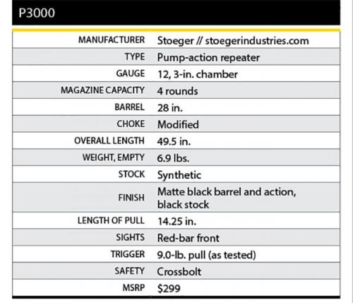 Stoeger-P3000-12-Gauge-Pump-Specs
