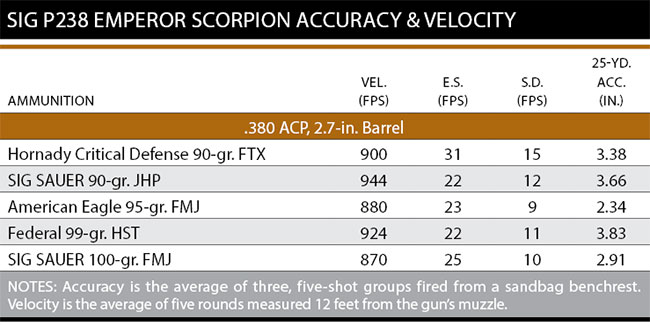 P238-Emperor-Scorpion-Accuracy