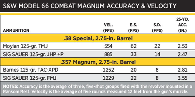 Model66Accuracy