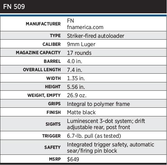 FN509SPecs