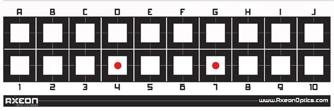 Axeon-Absolute-Zero-Chart