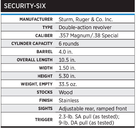 Ruger-Security-Six-Specs