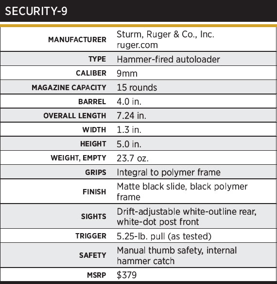 Security9Specs
