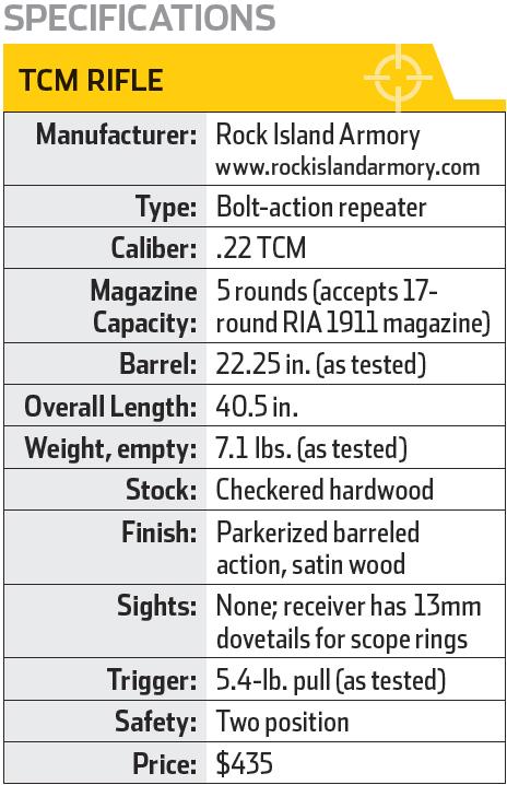 Rock Island  22 TCM Rifle Review