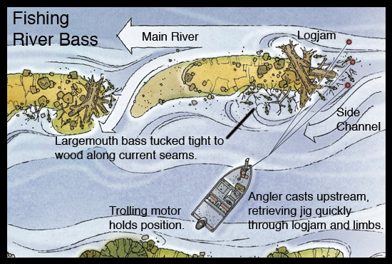 //www.in-fisherman.com/files/10-top-tricks-for-largemouths/stay-current.jpg