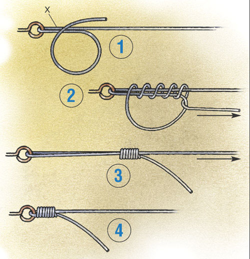 Image gallery system uni knot for Fishing knots for braided line
