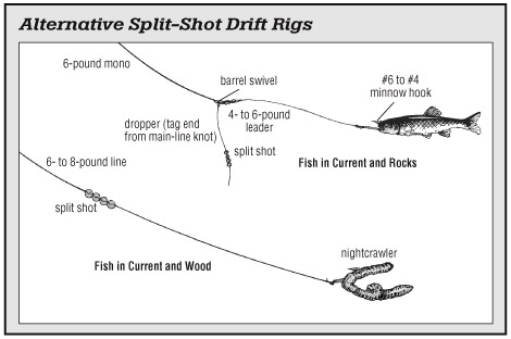 Rigging is technically the terminal setup for any kind of fishing. But, when most anglers say they