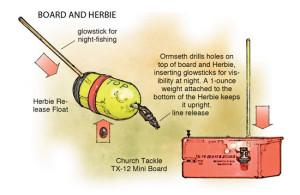 Board-and-Herbie-In-Fisherman
