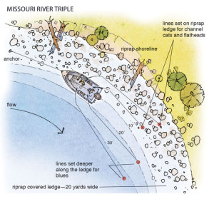Missouri-River-Triple-Catfish-In-Fisherman