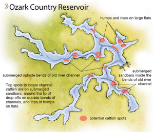 Ozark-County-Reservoir