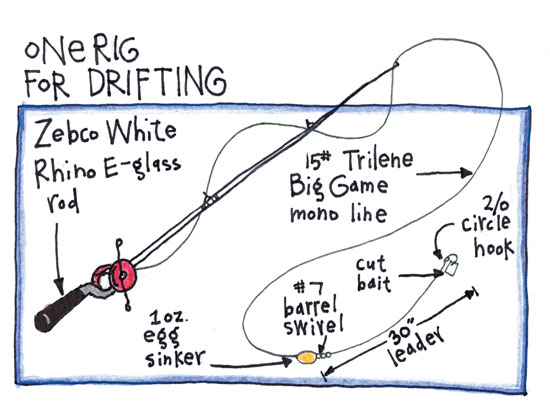 One-Rig-For-Drifting-Illustration-In-Fisherman