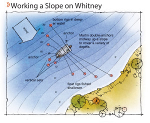 Working-a-Slope-on-Whitney-In-Fisherman