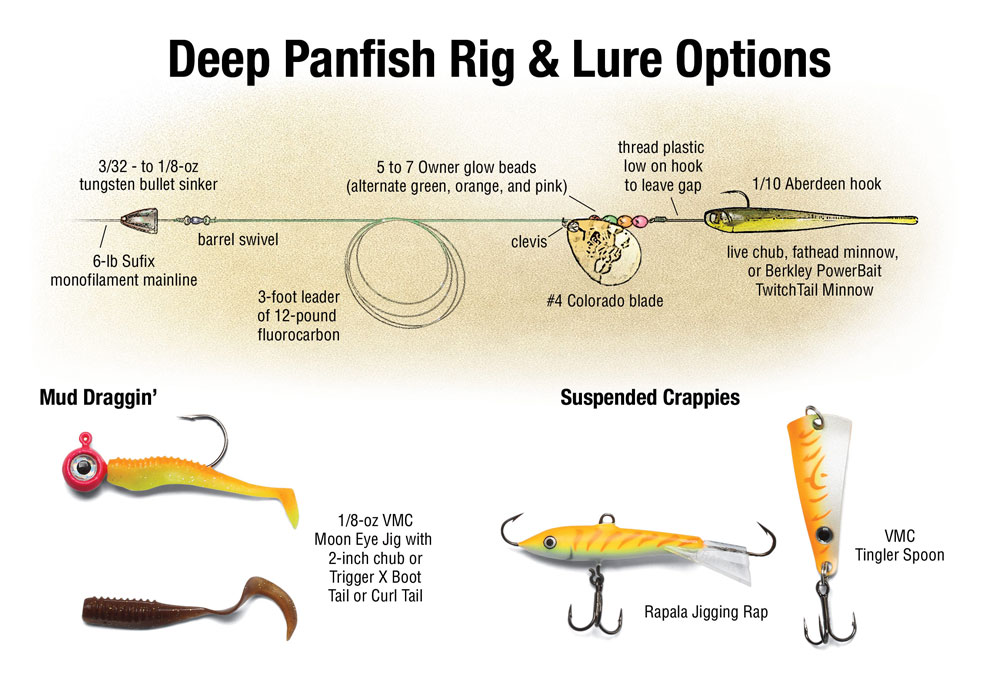 Expert tips for giant panfish in fisherman for Ice fishing lures for panfish