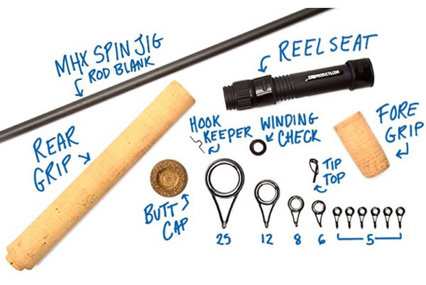 Walleye-Rod-Recipe-Custom-Components