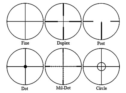 By Terry Wieland    Writing about riflescope reticles without illustrations is rather