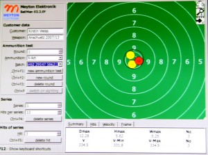 shot group on electronic target