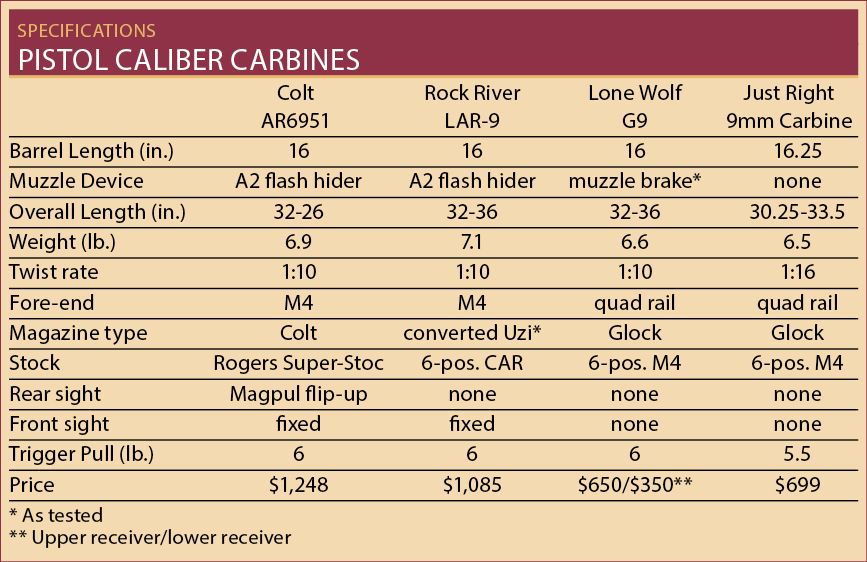 glock caliber conversion chart - Chart