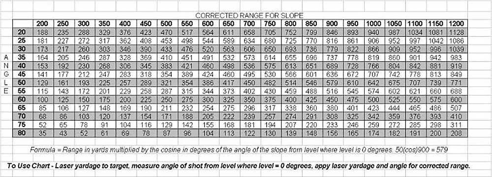 https://www.rifleshootermag.com/files/2015/11/steep-shooting-8.jpg
