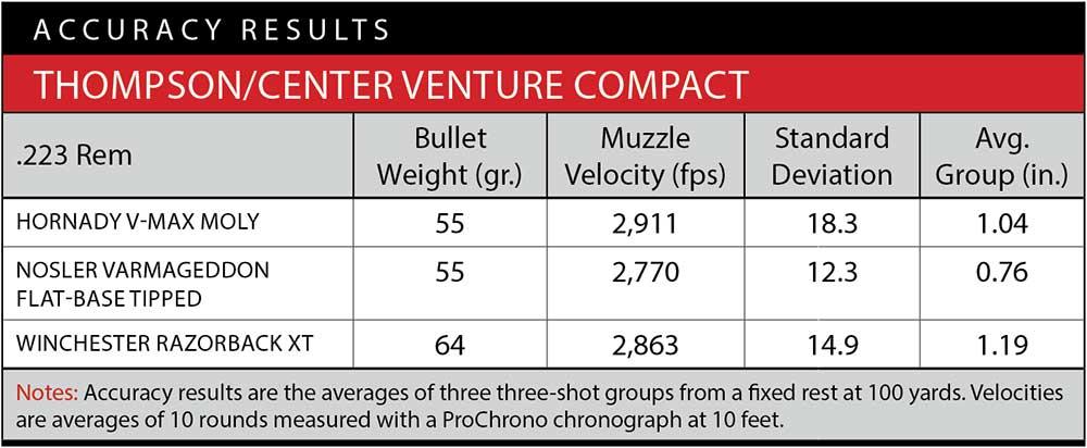 venture-thompson-center-accuracy