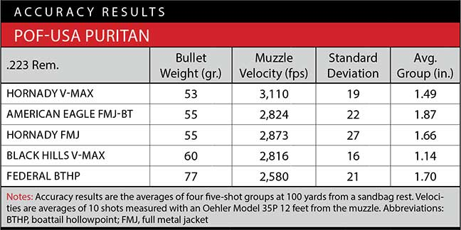 POF Puritan in 5.56 Review
