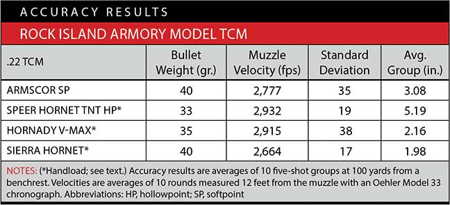 tcm-review-22-cartridge-6