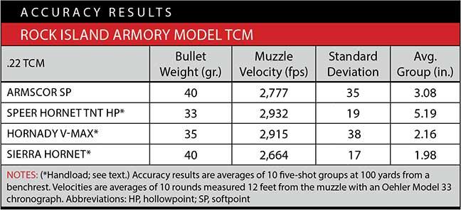 tcm-review-22-cartridge-6