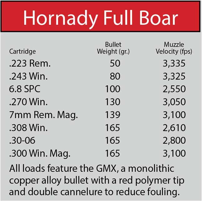 Hornady Full Boar Ammo Review
