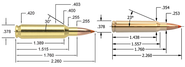 The .22 Nosler (r.) has a 25 percent greater case capacity than the .223 Rem. (opposite page). Significantly, both rounds share the same .378 bolt face diameter, so if you build a rifle based on the Nosler you can use the standard mil-spec .223 bolt.