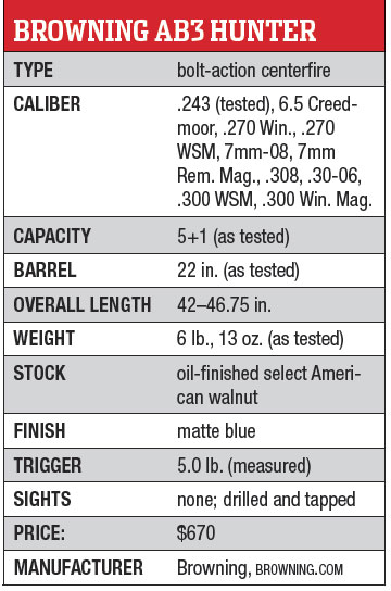 Browning AB3 Hunter Bolt-Action Rifle Specs