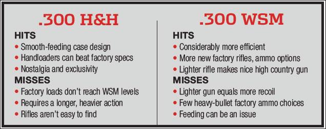300HHvs300WSM-2