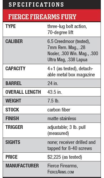 Fierce-Firearms-Fury-Bolt-Action-Rifle-Specs