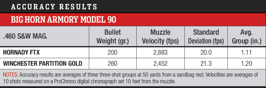 Model90Accuracy