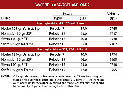 Top Loads for the  300 Savage