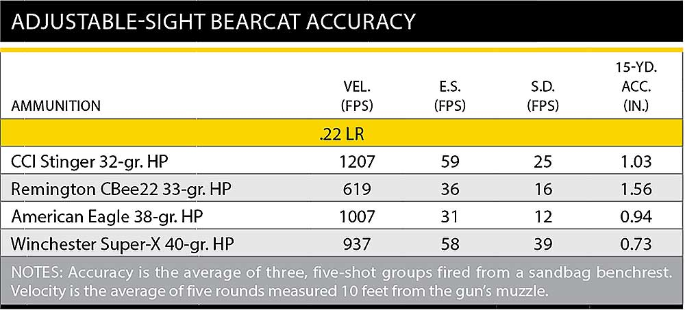 bearcat-accuracy-ruger
