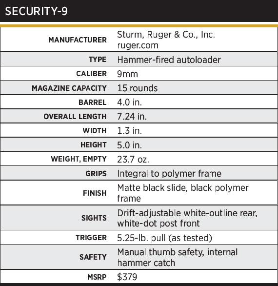 Security9Specs