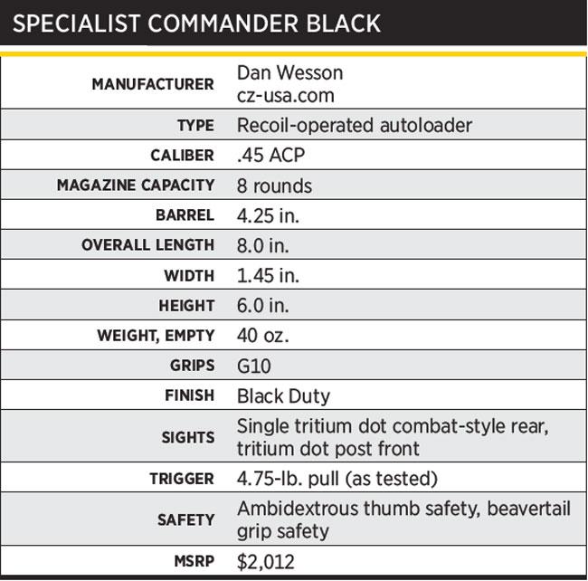 Specialist1911Specs