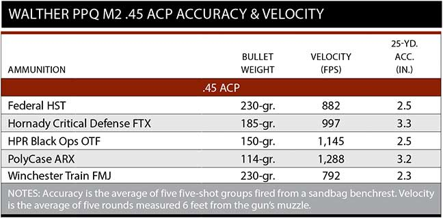 accuracy-walther-45-m2-ppq-acp-9