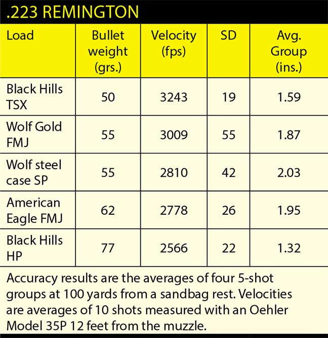 accuracy-defense-ddm4-v11-daniel-review-12