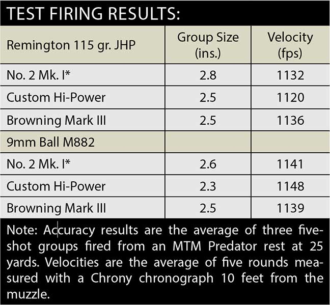 accuracy-power-hi-browning-fn-13