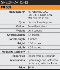 Specifications 509